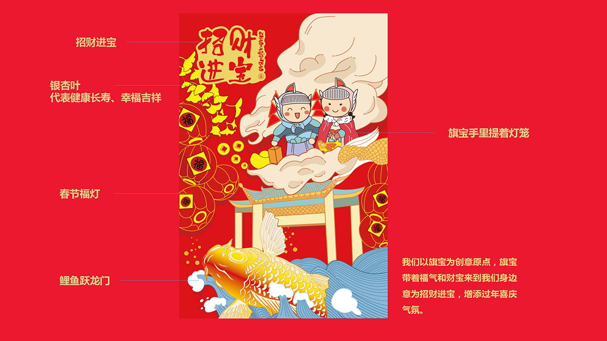紅旗招財進寶新年禮包_04.jpg
